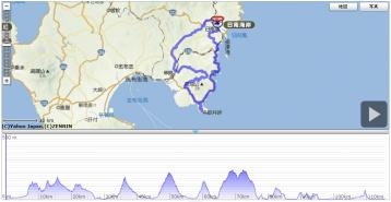 12.3.18ツールド日南コース