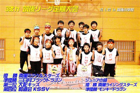 38th 2011.1_R