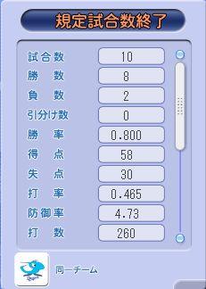 wp700リーグ成績①