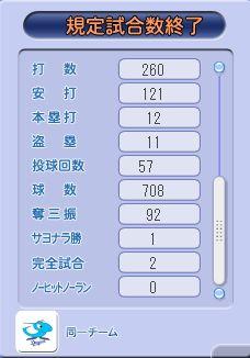 wp700成績②