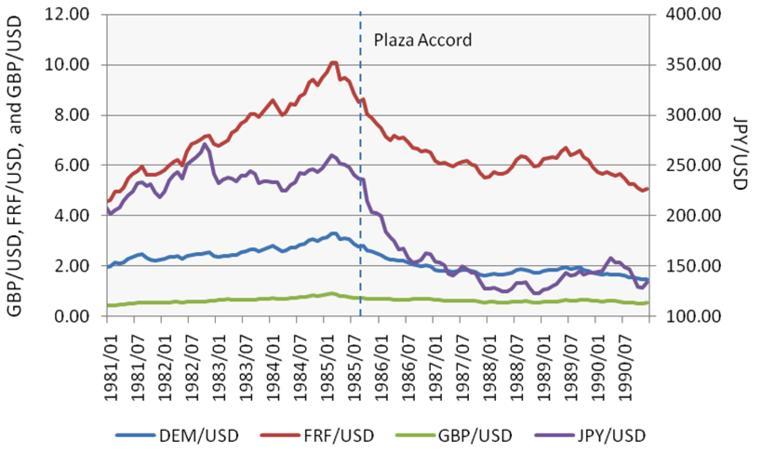 US$rate.jpg