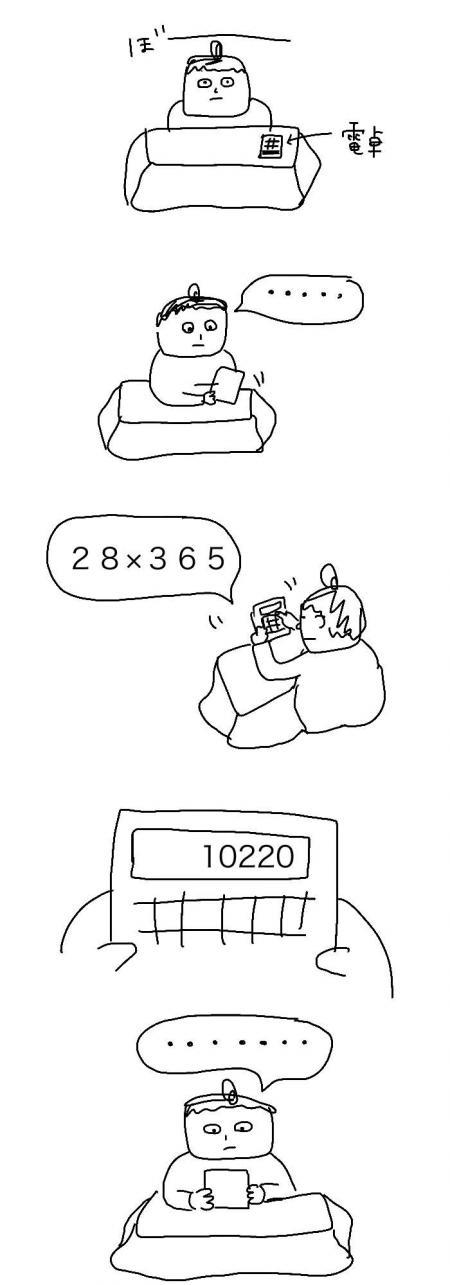 130121