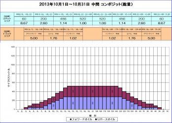 2013-10中間コンポジット