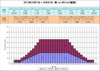 2013-10朝コンポジット
