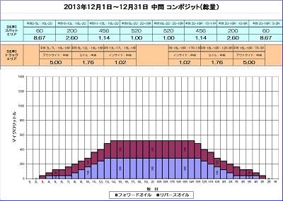 2013-12中間コンポジット