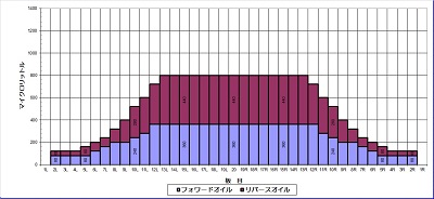 2013-12朝コンポジット