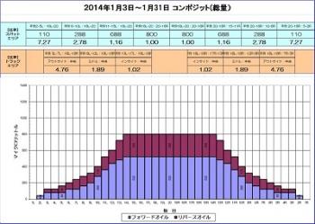 2014-1月朝コンポジット