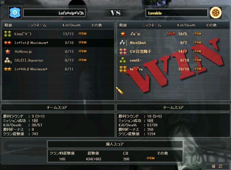 loveble戦