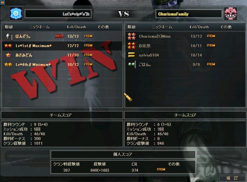 charismaF戦
