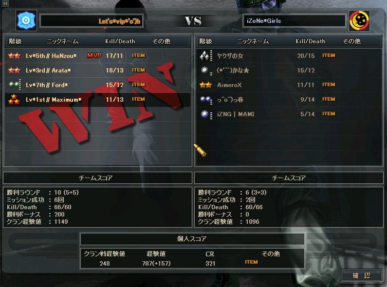 iZoneG戦