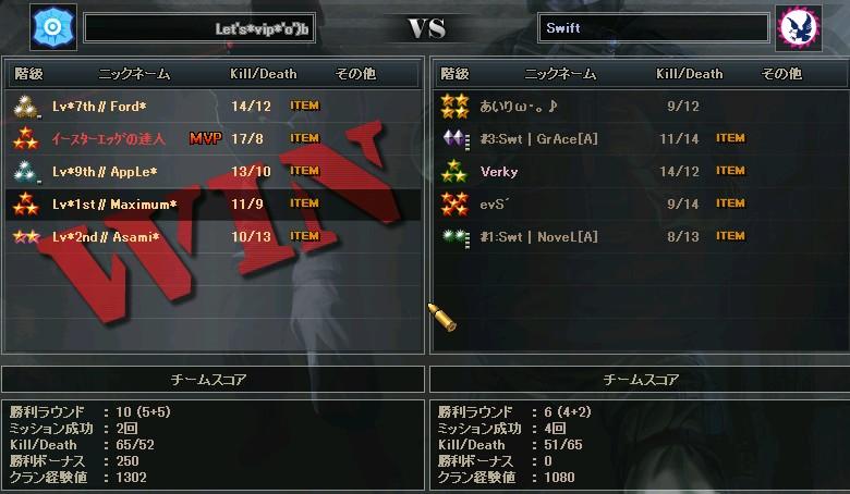 swift戦