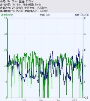 tokushima_data_org.jpg