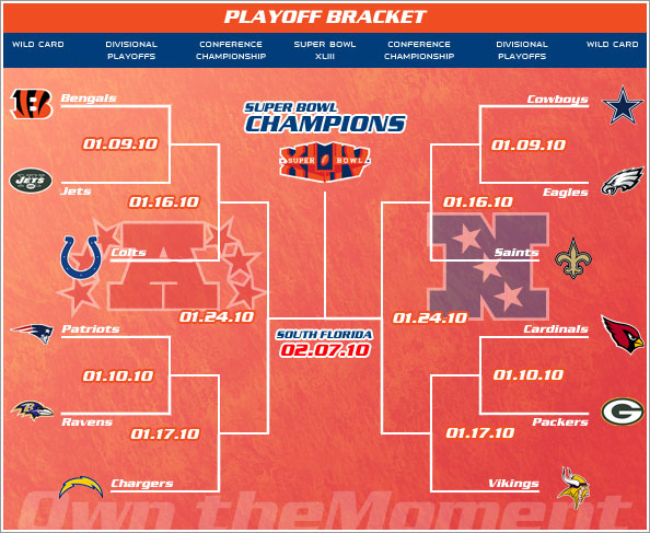 2009playoff format