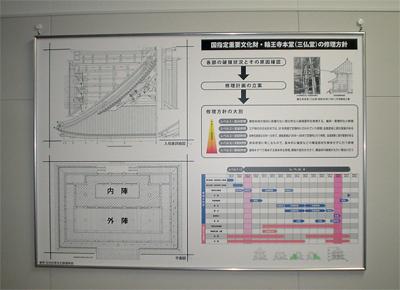 日光山輪王寺修理工程表2