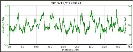 31tn_setonaikai_turtle_full_elevation.PNG