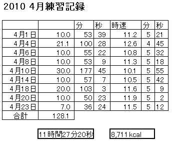 201004log