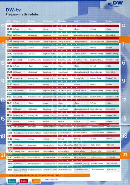 Summer 2000 DW-tv Programme Schedule