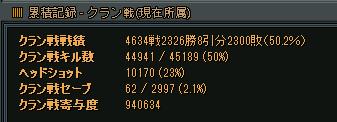130215クラン記録