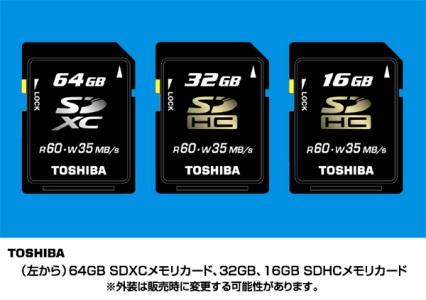 SDXCカード