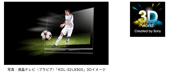sony 3D液晶テレビKDL-52LX900