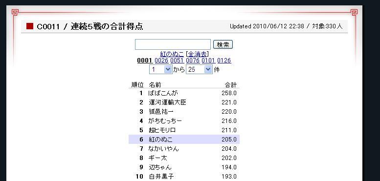 tenhou100612_1.jpg