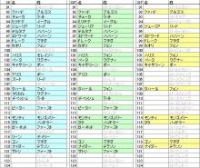 Star Symphony♪ミ-その4