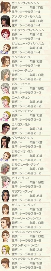 Star Symphony♪ミ-アントワーヌ81-100