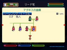 Star Symphony♪ミ-家系図