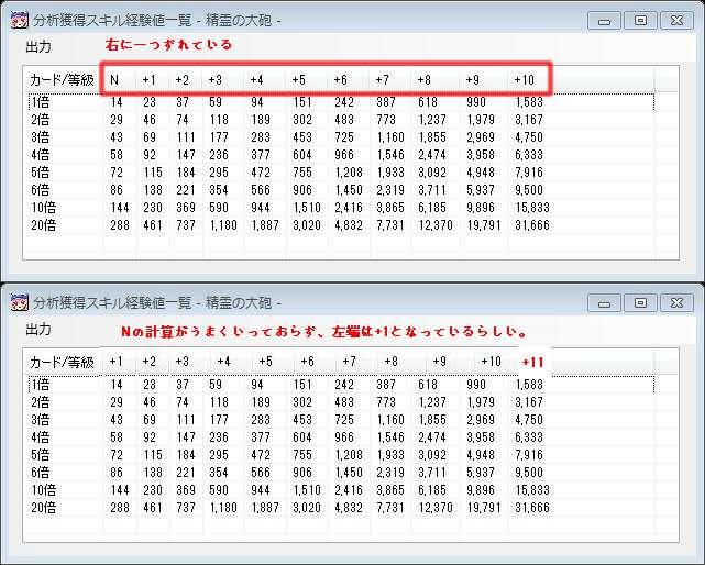 分析獲得スキル経験値一覧 - 精霊の大砲 - 20130327165033