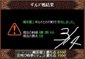 3月14日対庵茶屋Gv結果