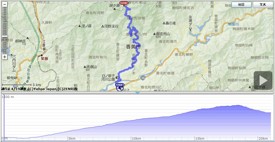 谷相林道ピークまで往復マップ