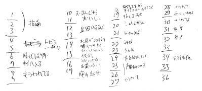 manga-kakikata005.jpg