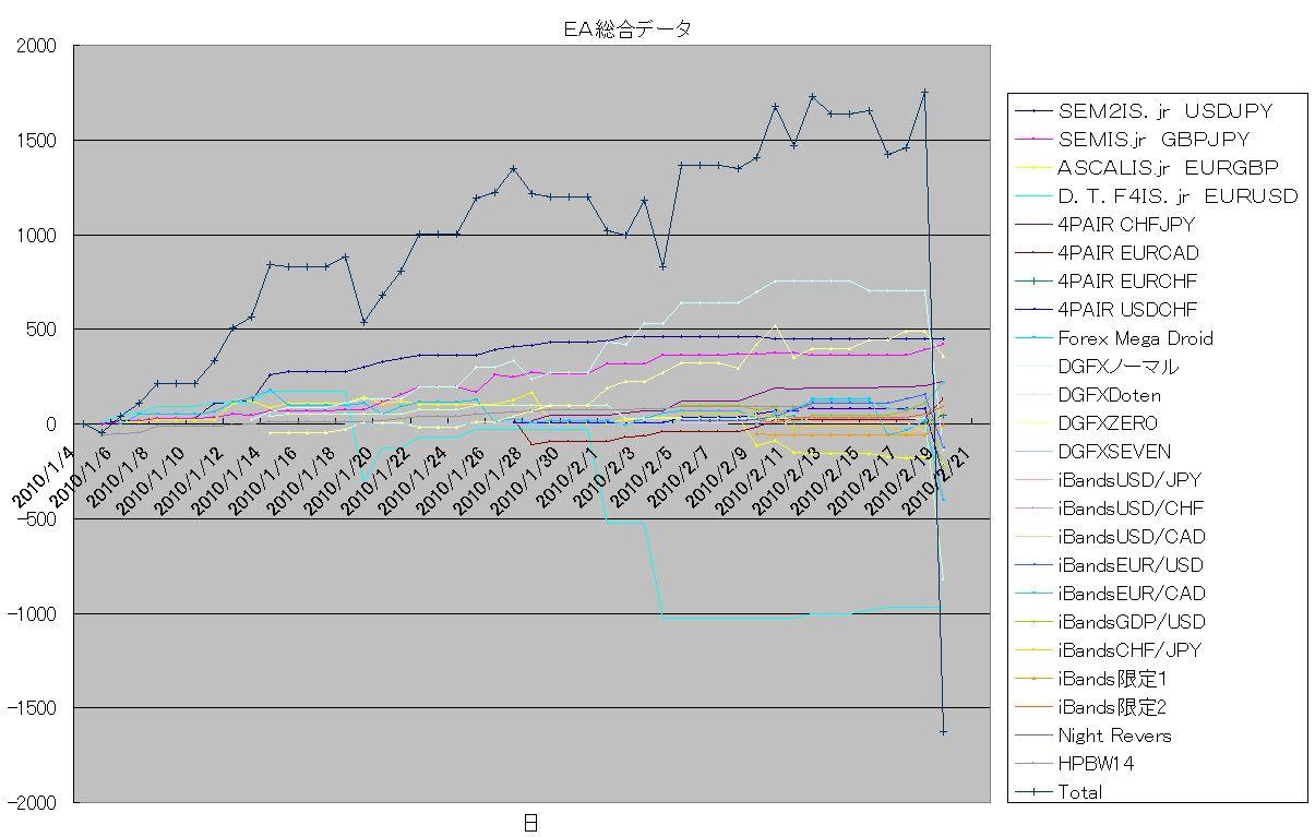 2-20グラフ