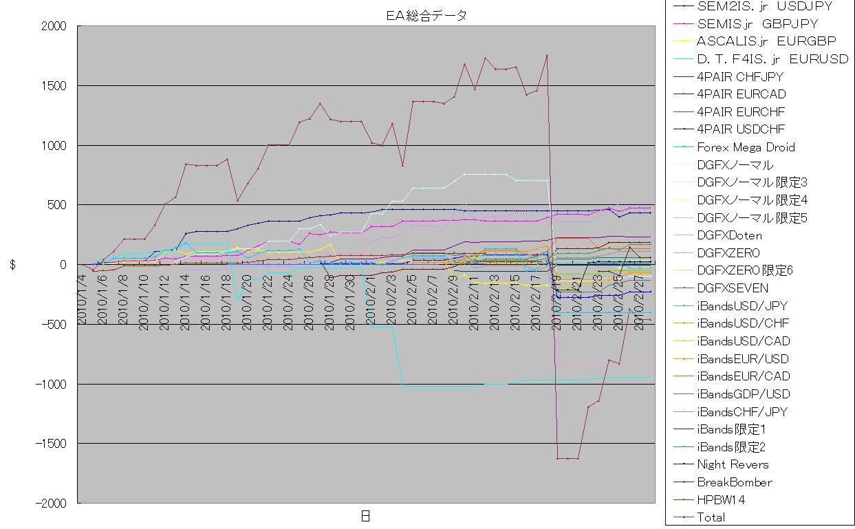 2-26グラフ