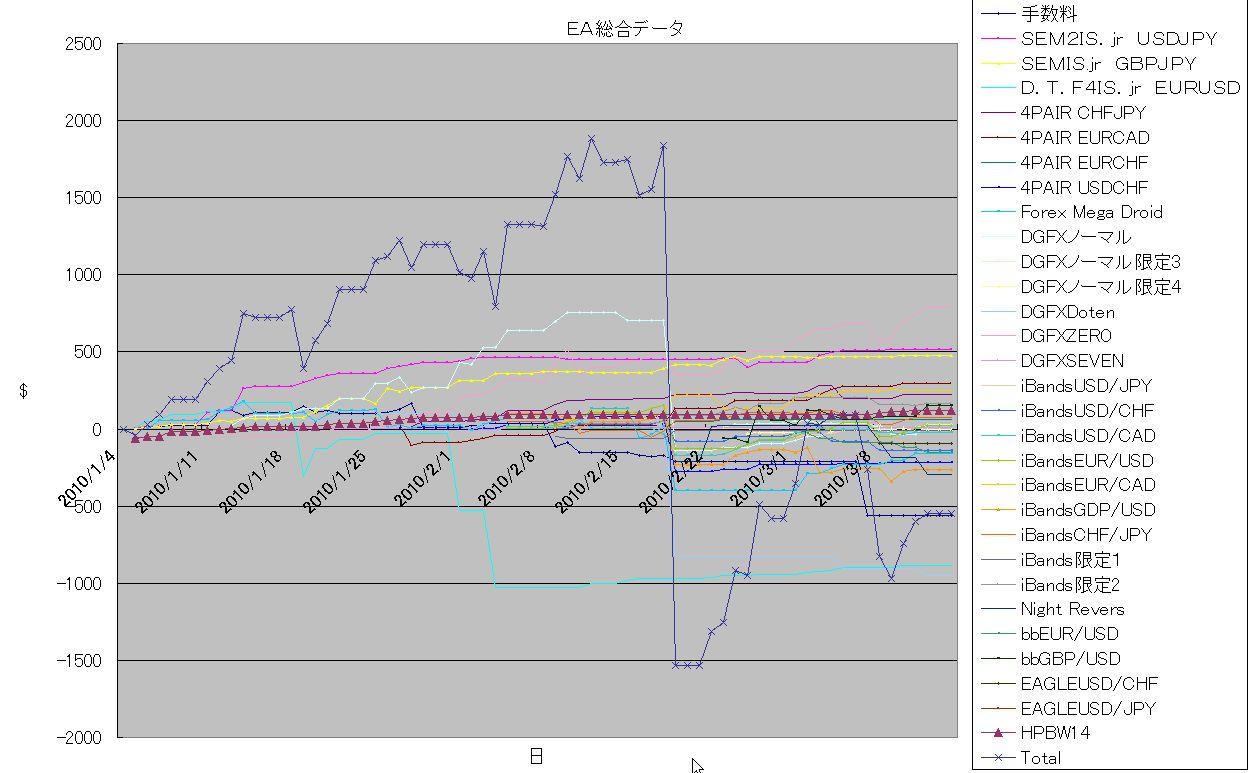 3-12グラフ