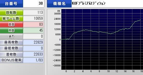 KOFPE33.png