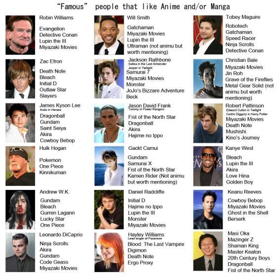 Famous+people+that+like+anime.jpg