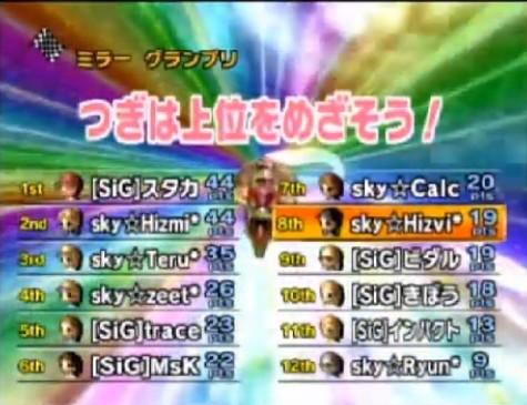 skyvs[SiG]1GP目