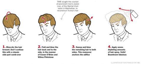 大富豪、だけど髪型にとんでもない努力…