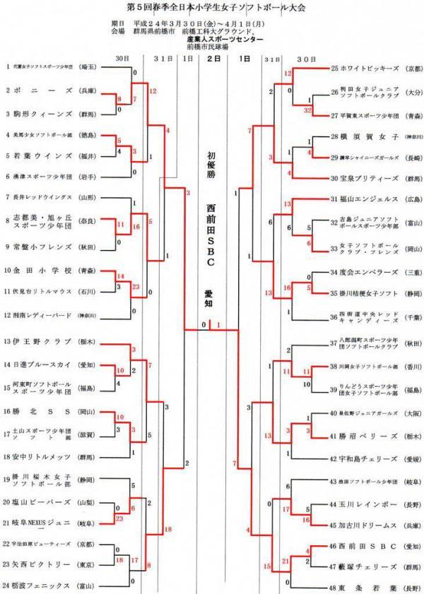 syougakusei-w31_convert_20120402232534.jpg