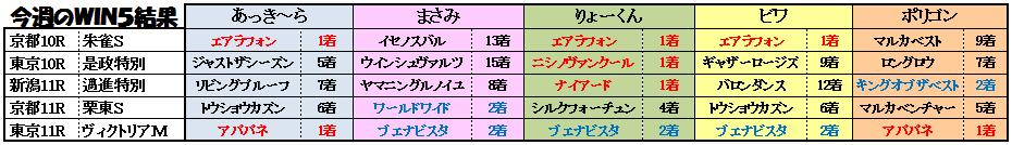 11WIN5結果4