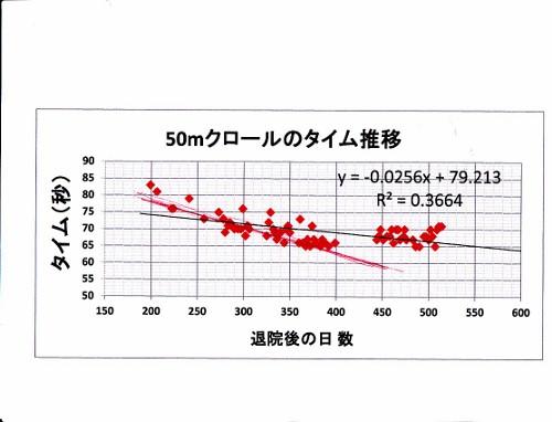 IMG (500x382)