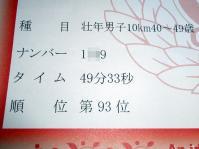 大田区ロードレース2