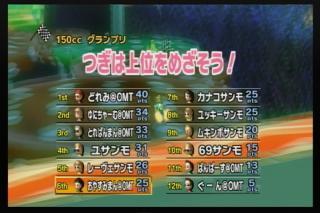 サンモ2戦目2GP