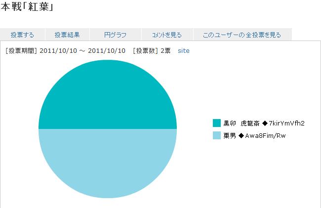 result_Kouyou.png