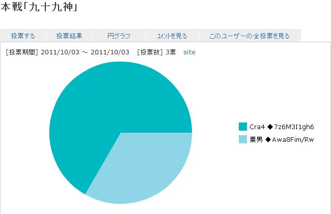 result_Tsukumogami.png