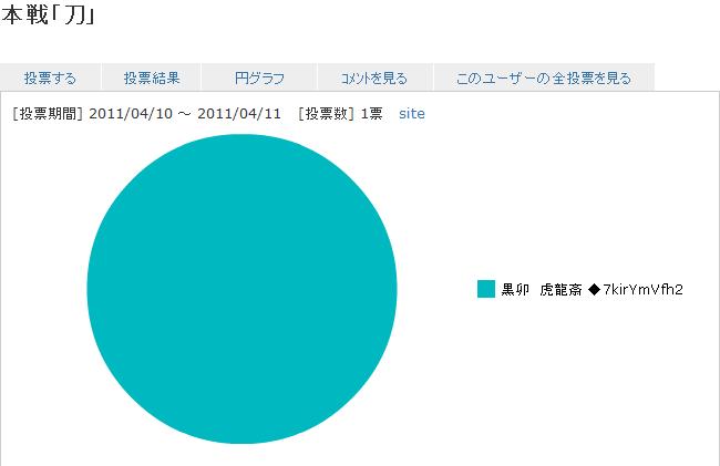 result_katana.png