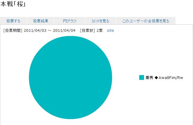 result_sakura.png