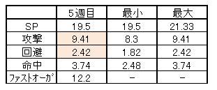 マサヒメ5-127