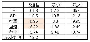 マサヒメ5-205